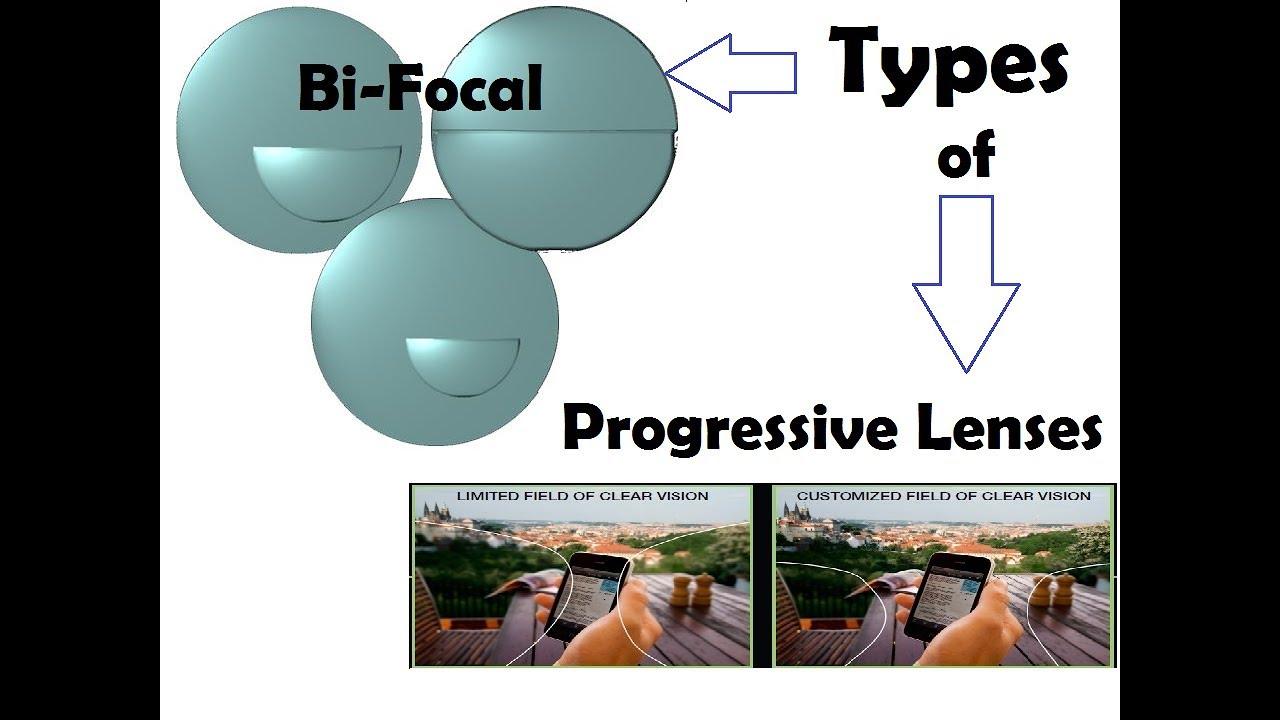 Types of Bifocal/ Progressive Lenses (Hindi) image