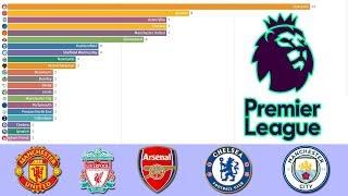 Все победители чемпионата Англии по футболу 1889 2019 Футбольные рейтинги