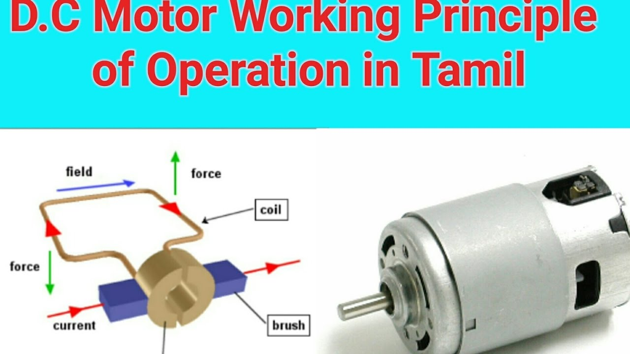 Dc Motor Working Principle Of Operation In Tamil