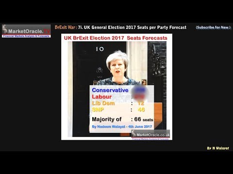 UK General Election 2017 Seats Per Party Final Forecast Conclusion