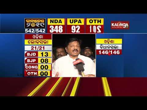 Odisha: BJD&39;s Pratap Jena wins from  Mahanga Assembly constituency