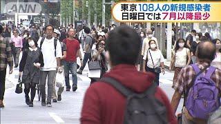 東京で108人の新規感染者 日曜日では7月以降最少(2020年10月5日) - YouTube
