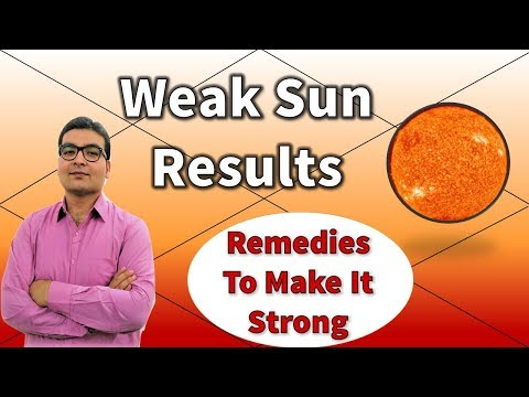 Weak Sun Results And Remedies To Make It Strong