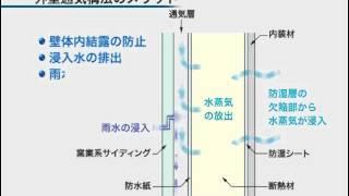 Монтаж фасадных панелей KMEW - видео часть 1(Метод горизонтального крепления фасадной панели KMEW к металлической подсистеме - первый ролик видеопособия..., 2012-09-05T10:26:49.000Z)