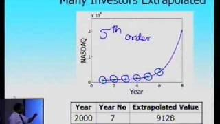 The Lurking Dangers of Extrapolation