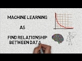 Machine Learning - Find relationship between data