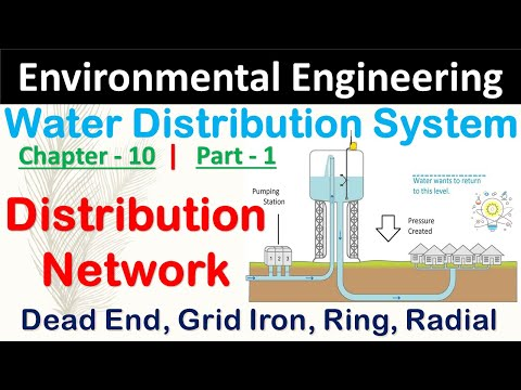 Water Distribution System in Hindi |Part - 1 | Environment Engineering