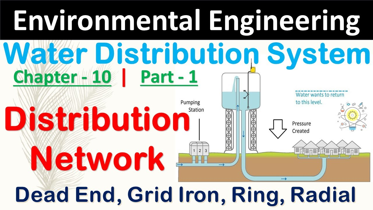 Water Distribution System In Hindi Part 1 Environment Engineering Youtube