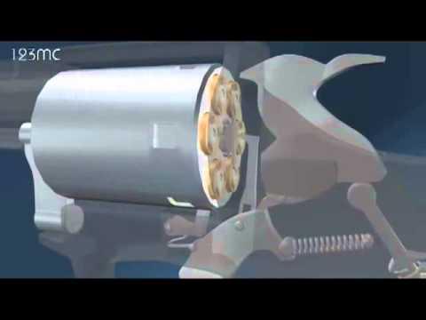 Cấu tạo và hoạt động của súng ngắn ổ xoay