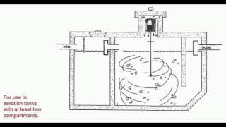 Flagg air model 340 for Jet septic aerator motor