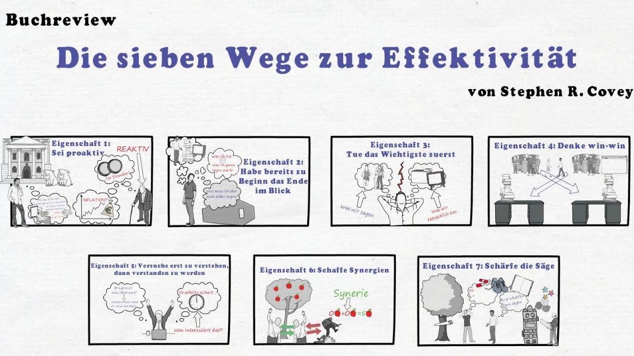 Großzügig Schärfen Die Säge Arbeitsblatt Fotos - Super Lehrer ...