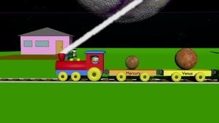 Cover images A Planet Train - Learning for Kids