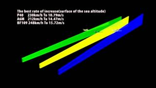 IL2空中戦起動 機種別最適上昇率(海面高度)TheBest rateOfIncrease.flv