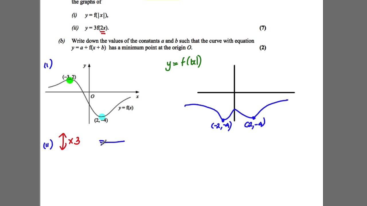 Maths A Level Past Papers Solomon C C Maths A Level Solomon Maxresdefault Maths A Level Past Papers Solomon C