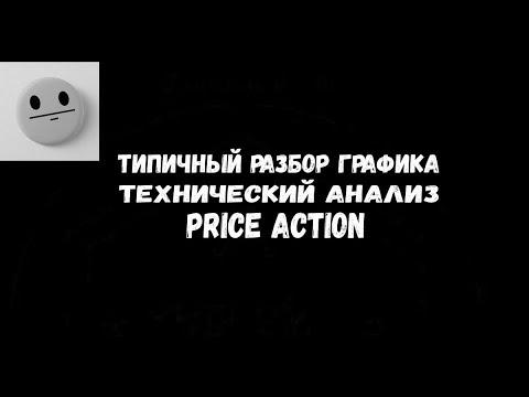 ТИПИЧНЫЙ РАЗБОР СТРАТЕГИЯ PRICE ACTION И ТЕХНИЧЕСКИЙ АНАЛИЗ БИНАРНЫЕ ОПЦИОНЫ НОВЫЙ INTRADE BAR 2019