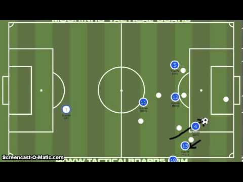 futbol 7, jugada de partit. fora de banda #1 jugada de partido