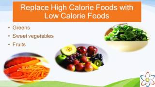 Nutrition diet and fitness part 3 | food pyramid healthy eating