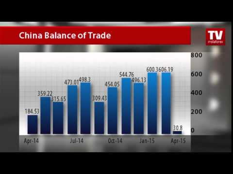 Chinese goods in little demand. Trade surplus falls by 62%