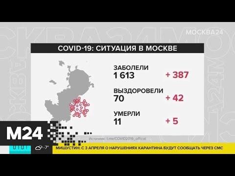 Пять пожилых пациентов с COVID-19 скончались в Москве - Москва 24