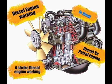3) Diesel (Compression Engine) working (In Hindi)