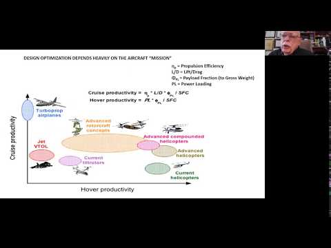 Master Lecture: VTOL Aircraft are VERY hard: Turning Lessons Observed into Lessons Learned