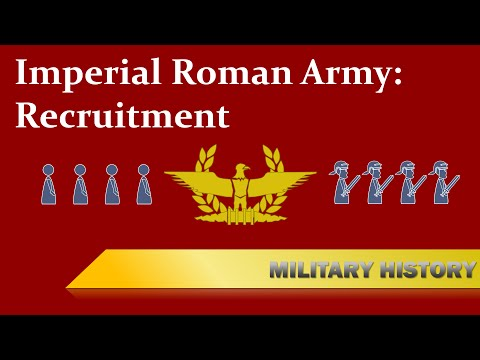 [Imperial Roman Army] Recruitment