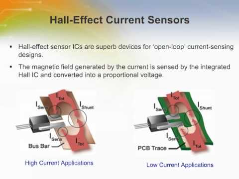 Hall-Effect Based Current Sensors