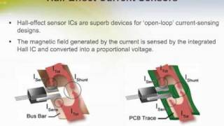 Hall-Effect Based Current Sensors