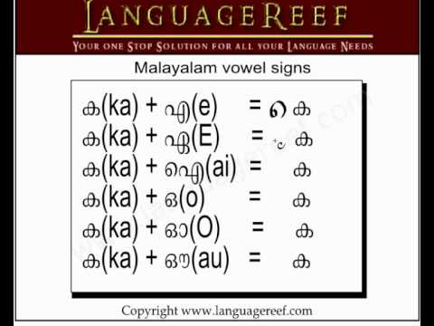 Learn to write Malayalam vowel signs - Learn Indian Languages Series (with  audio)