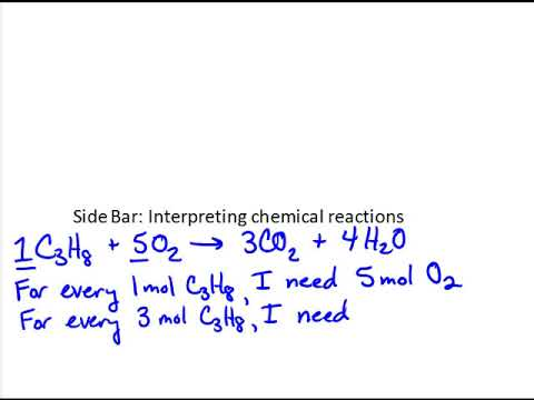 Limiting Reactant mol-mol (Method B)