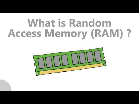 What is Random Access Memory (RAM)