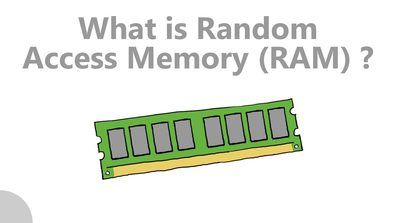 What is Random Access Memory (RAM) - YouTube