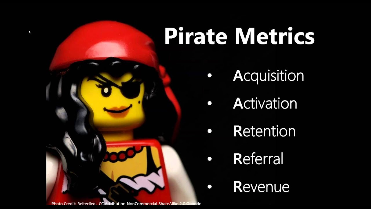 Using Pirate Metrics to Analyze Your Mobile Application's