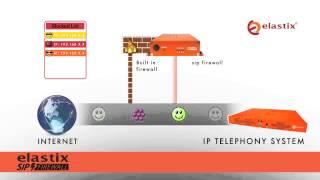 SIP firewall