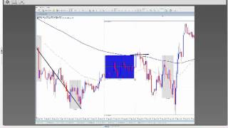 How To Trade Forex - Live Forex Seminar - Forex Training Video