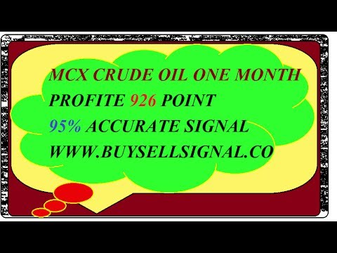 MCX CRUDE OIL BUY SELL SIGNAL SOFTWARE OLD ONE MONTH PERFORMANCE 09-05-17 SE 09-06-17 TAK PART 2