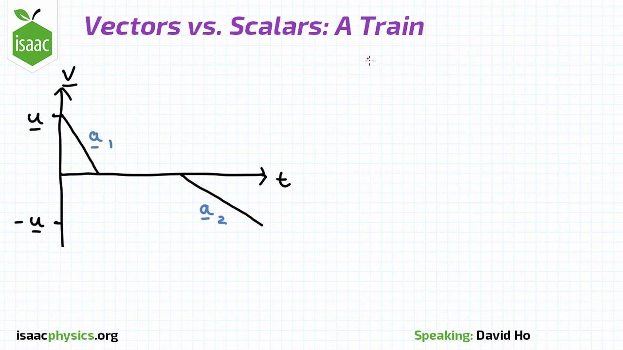 scalars and vectors nasa - photo #29