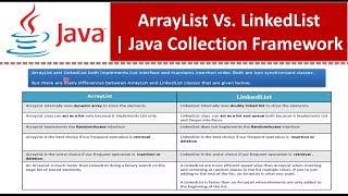 Java : Collection Framework : ArrayList Vs. LinkedList