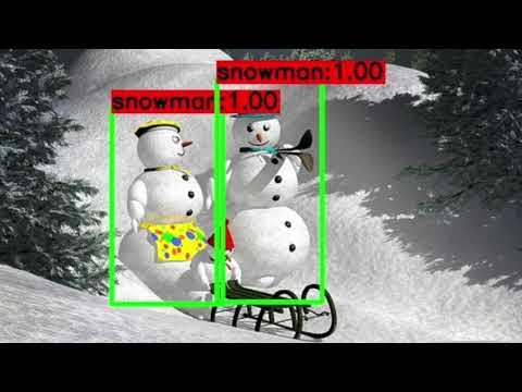 Training YOLOv3 : Deep Learning based Custom Object Detector