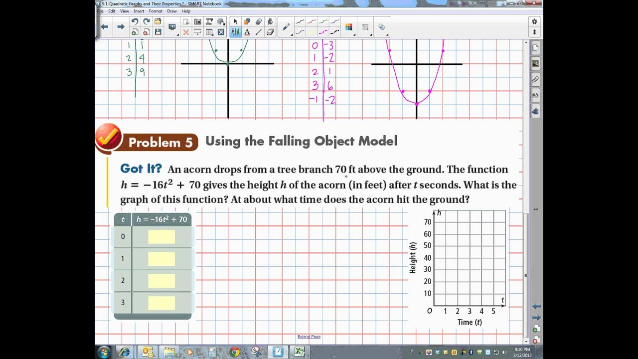 9 1 Quadratic Graphs And Their Properties