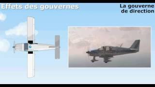Les effets des commandes de vol et gouvernes d'un avion