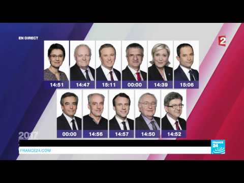 France Presidential Race: Candidates react live to Champs-Élysées terror attack