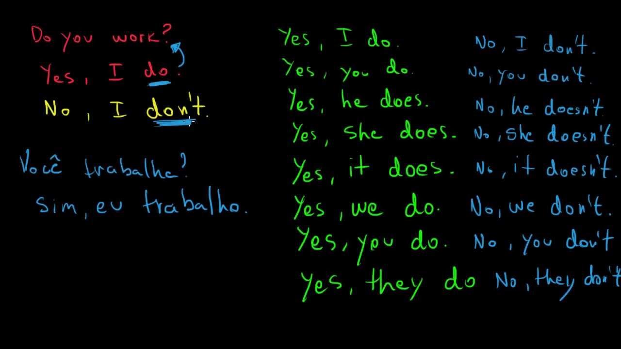 present simple affirmative negative interrogative exercises pdf
