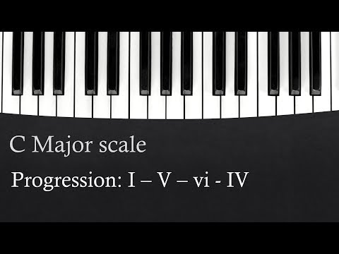 C Major Scale Chord Progression I - V - vi - IV