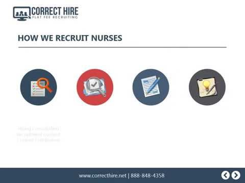 Atlanta Nurse Recruiting