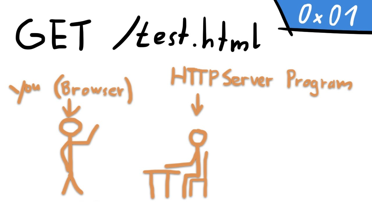 The http protocol get testml web 0x01 youtube the http protocol get testml web 0x01 baditri Gallery