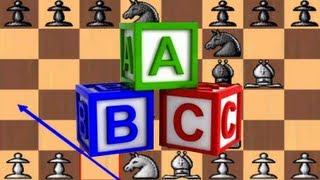 Basic Opening Ideas (Chess Tips)