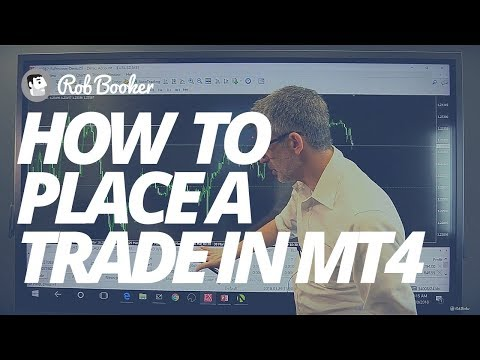 Part 7: How to Place a Trade in Metatrader 4