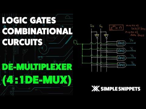 1 : 4 Demultiplexer Combinational Logic Circuit | Boolean Algebra & Logic Gates