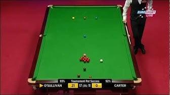 Snooker WM 2012: Ronnie O'Sullivan - Ali Carter 29. Frame (Last Frame) German Comments
